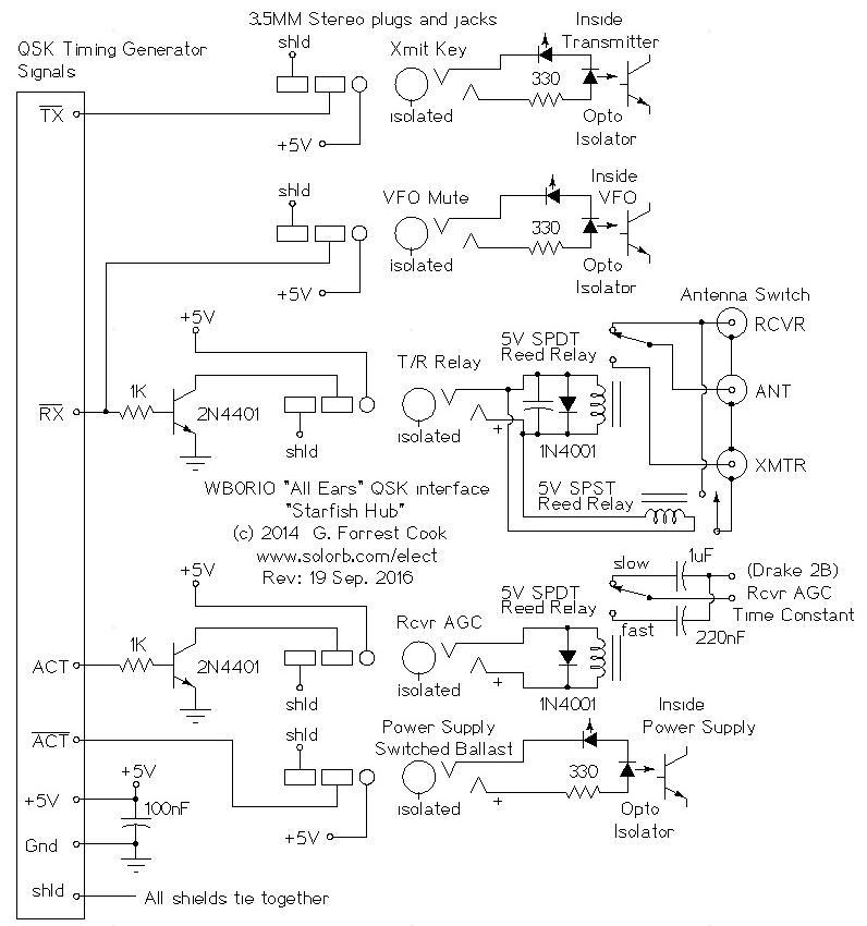 All-Ears QSK Timing Generator