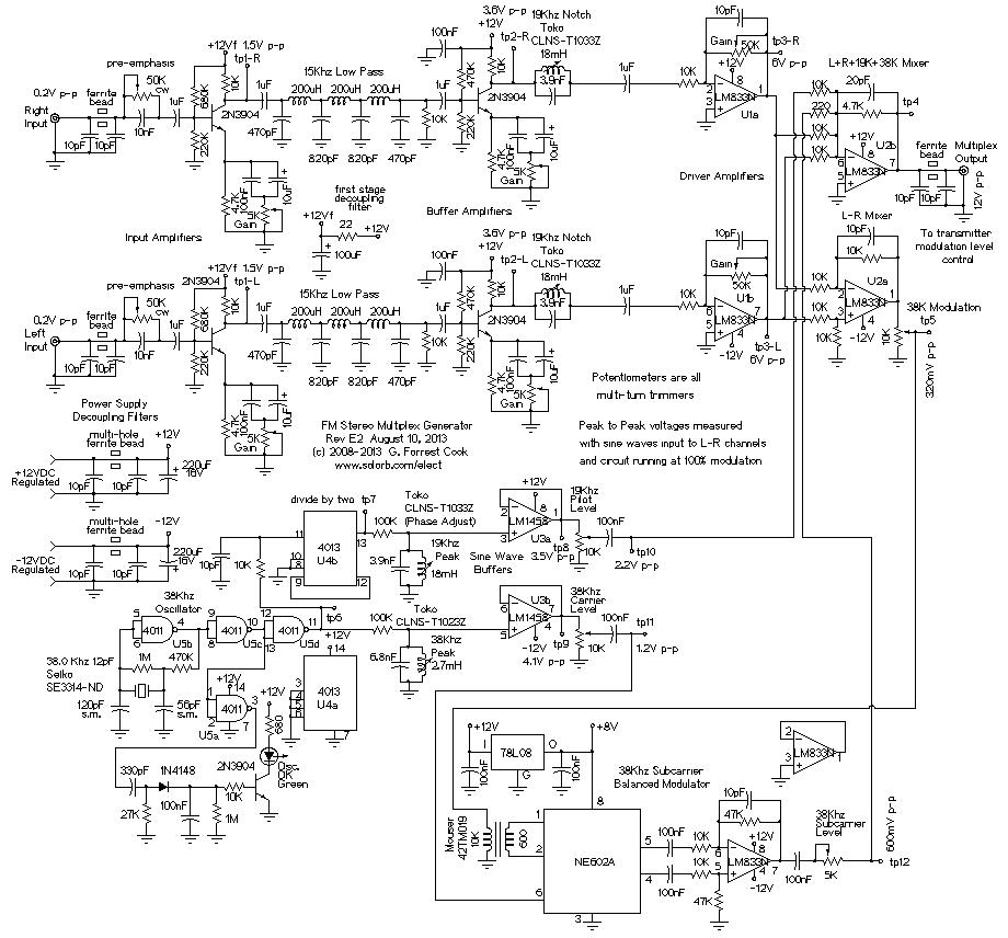 high fidelity fm stereo modulator  rev e2