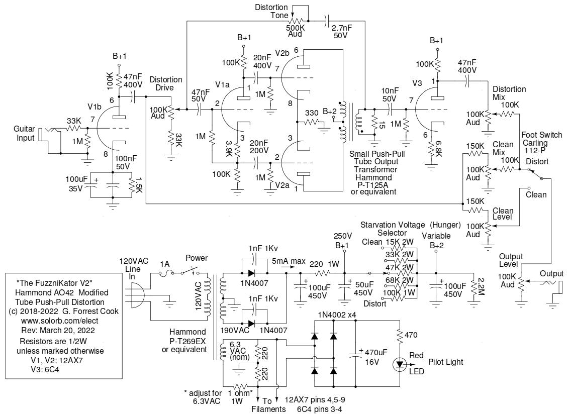 MXR DISTORTION - ELECTRIC MX TL on